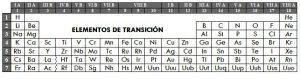 elementos de transicion