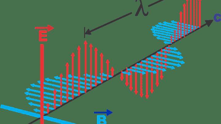 Guía: ENERGÍA RADIANTE / 5to Año NAT 2019